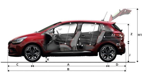 Dimensioni Renault CLIO