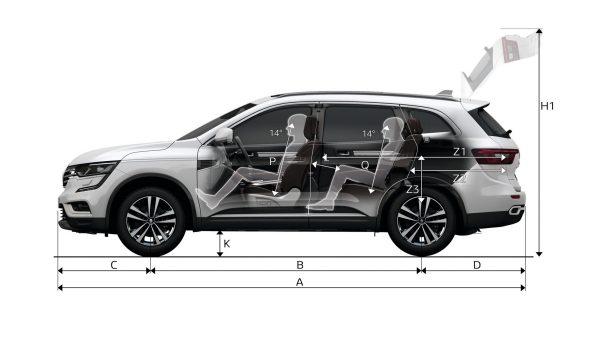Dimensioni Renault Kadjar